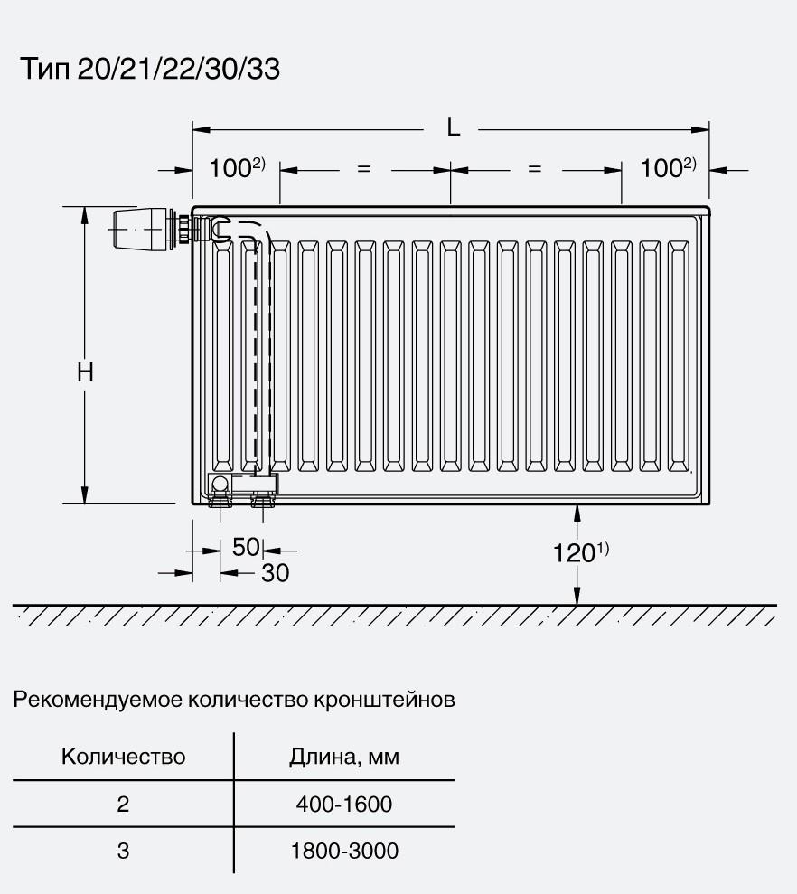 10 лучших стальных радиаторов