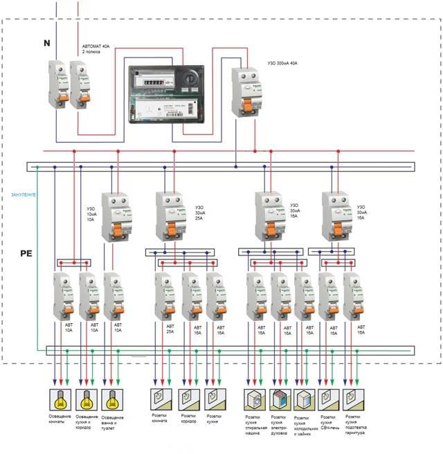 Принцип работы узо в однофазной сети - всё о электрике в доме