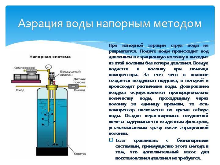 Как очистить воду из скважины от железа своими руками