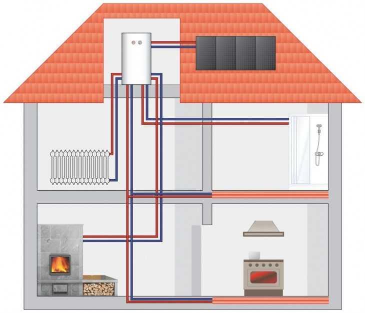 Экономное отопление частного дома без газа и электричества
