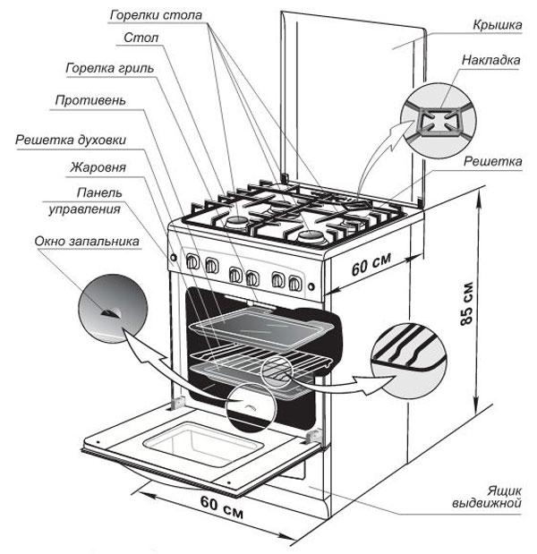 Как пользоваться духовкой: правильное использование духового шкафа