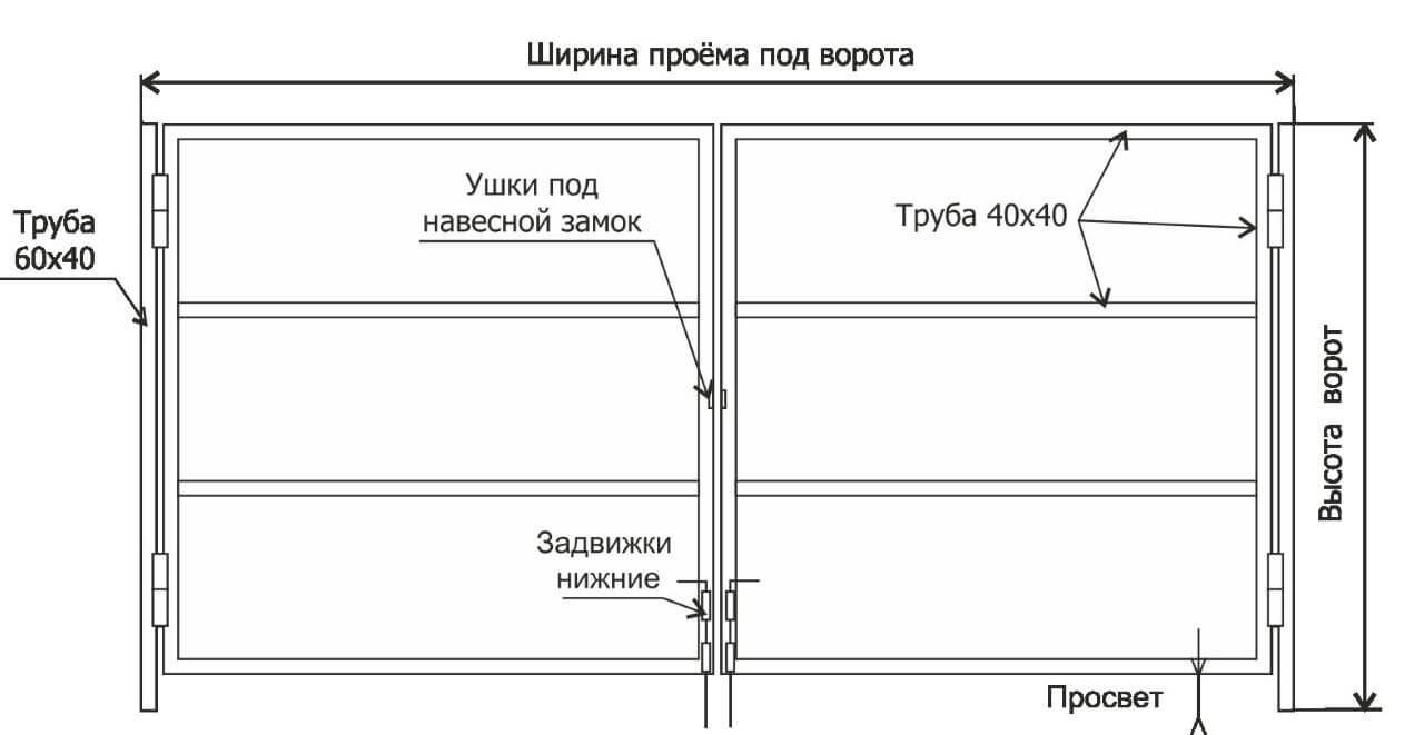 Ворота из профлиста своими руками – расчеты, схема, ход работы + видео