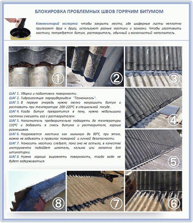 Чем заделать трещину в шифере на крыше? лучший вариант
