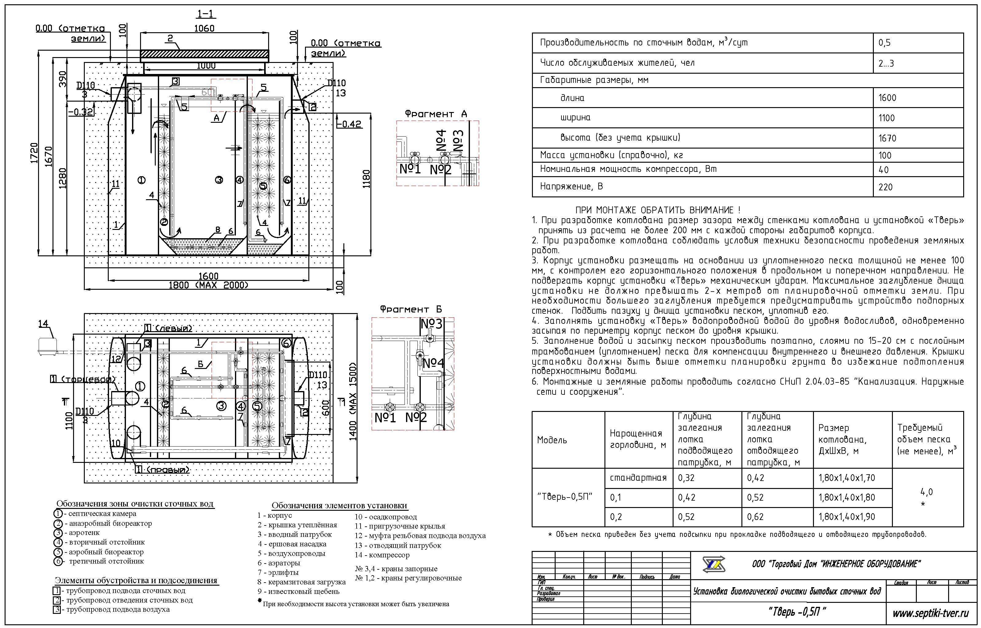 Септик тверь - устройство,принцип работы,установка,производитель