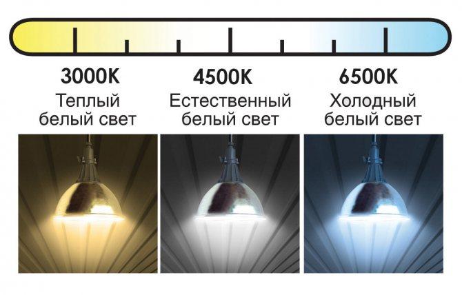 Как меняются параметры светодиодной лампы со временем?