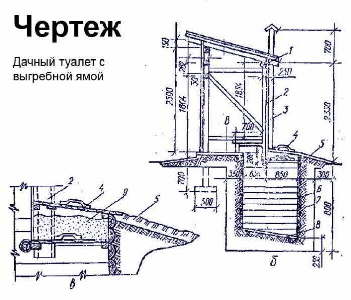 Туалет на даче своими руками - чертежи, схемы, проекты и рекомендации мастеров как и из чего построить туалетный домик