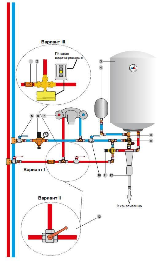 Схема подключения водонагревателя к водопроводу