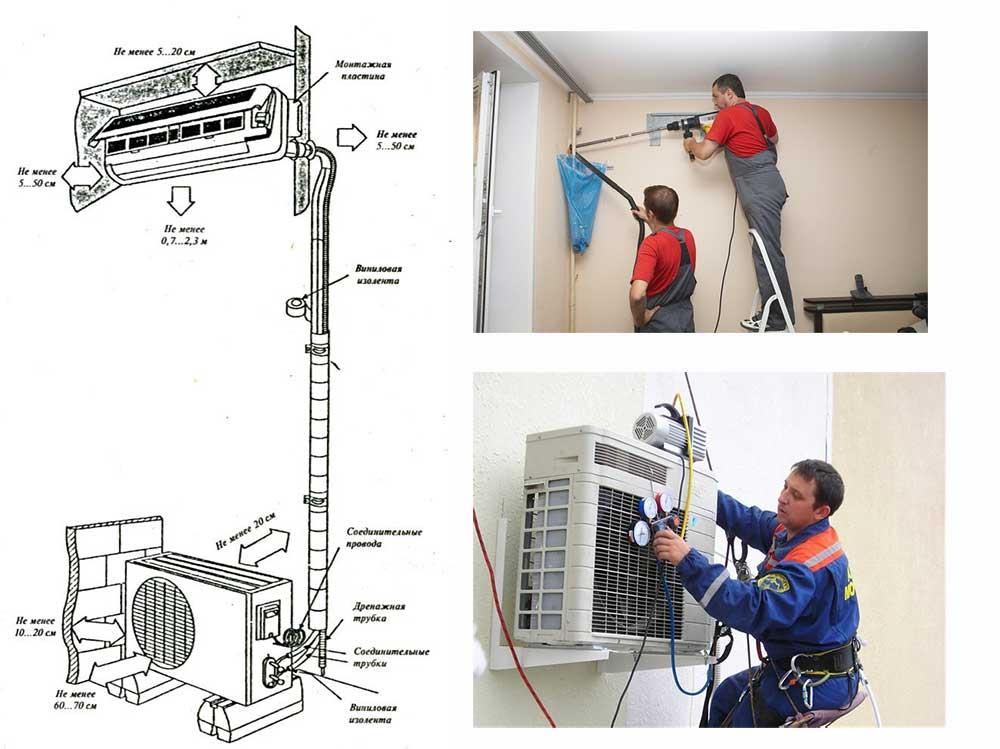 Высота установки розеток – стандарты, правила размещения, схемы и варианты подключения своими руками