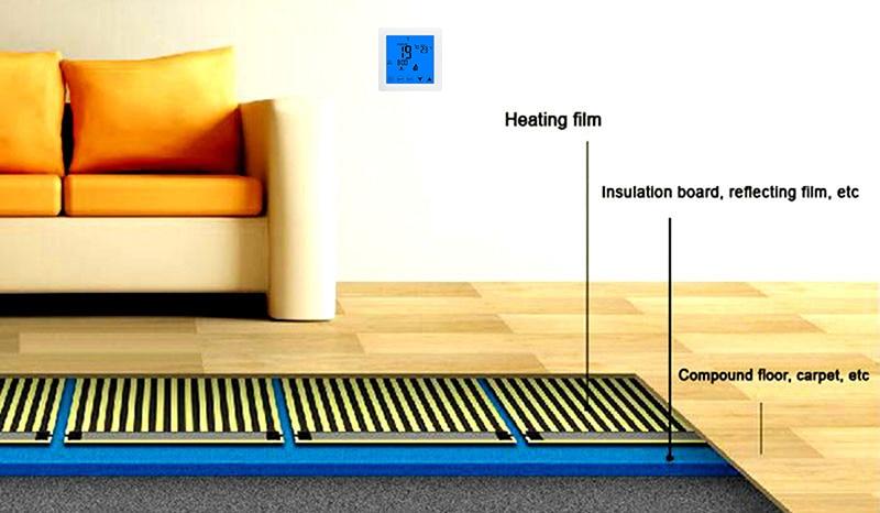 Что выгоднее: потолочные обогреватели или тёплый пол?