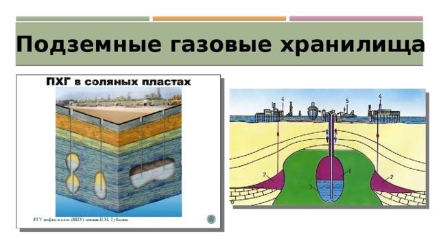Снип 34-02-99. подземные хранилища газа, нефти и продуктов их переработки