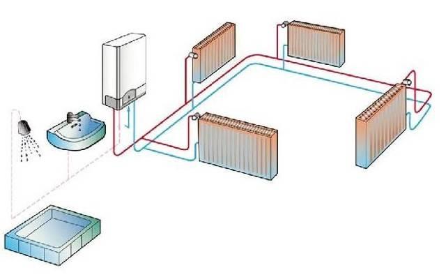 Как сделать водопровод на даче своими руками: правила прокладки, монтажа и обустройства