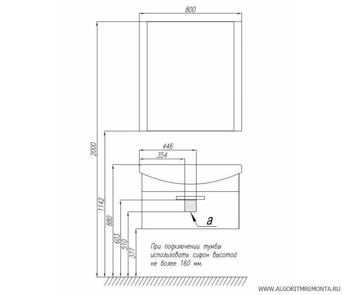 Как установить раковину с тумбой в ванной — крепление и монтаж (видео, фото)