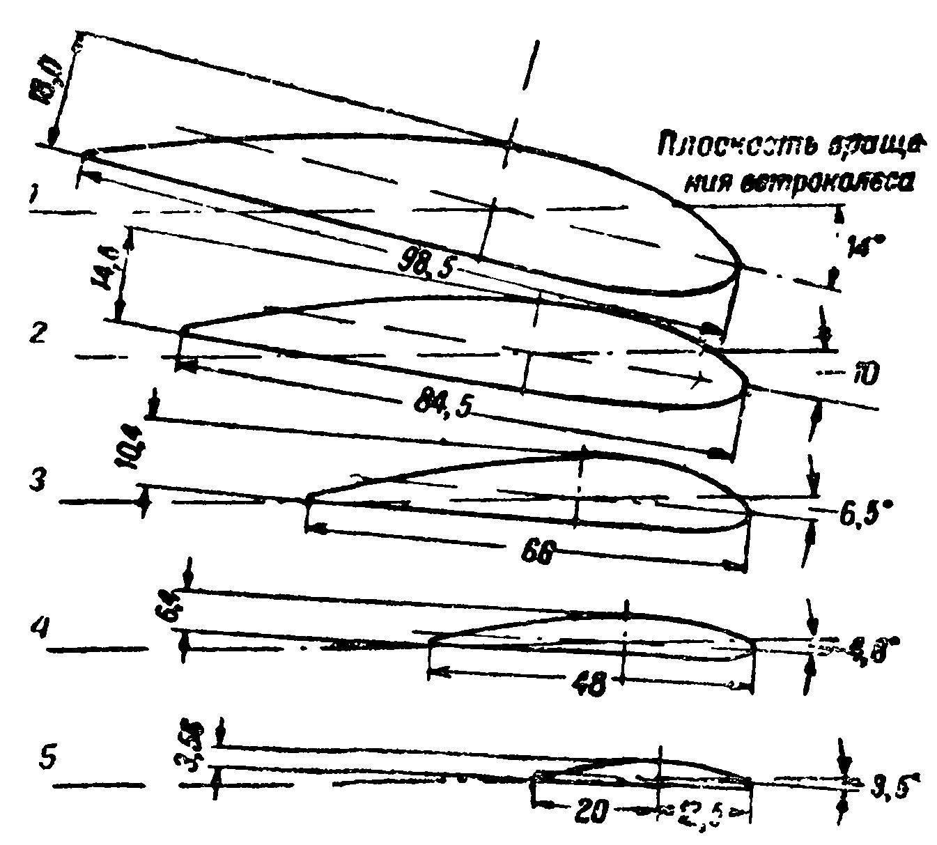 Изготовление лопастей для ветрогенератора своими руками - точка j