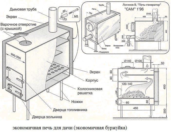 Как построить кирпичные банные печи своими руками?