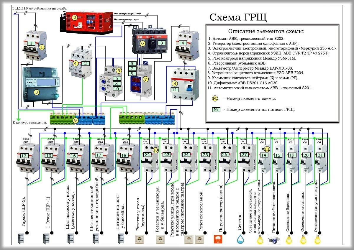 Как правильно собрать электрический щиток: схема, видео инструкция как правильно собрать электрический щиток: схема, видео инструкция