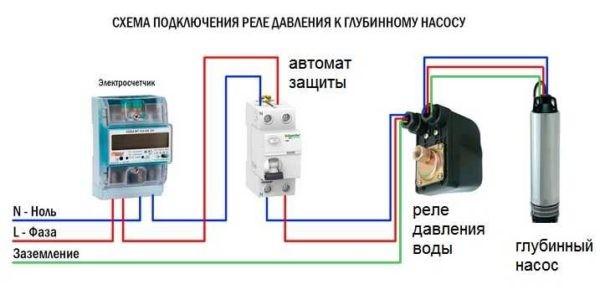 Схема подключения реле: устройство, применение, тонкости выбора и правила подключения