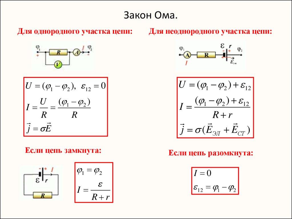 Закон ома для участка цепи – определение, формулы, схемы