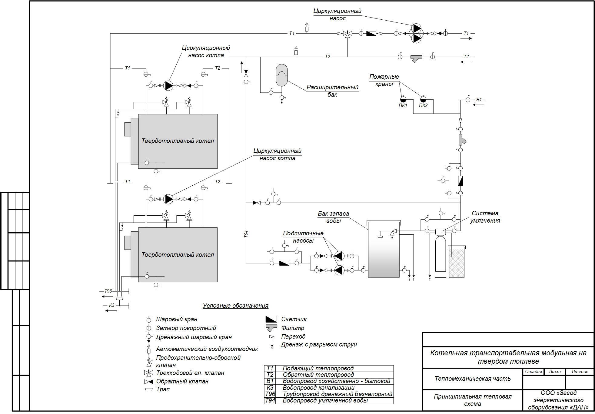 Автоматизация газовой котельной