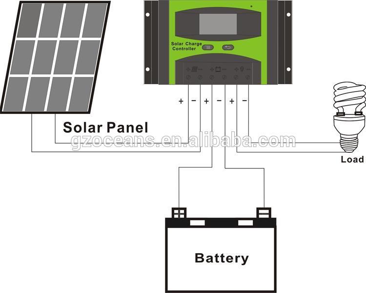 Контроллер заряда для солнечной системы бесплатно