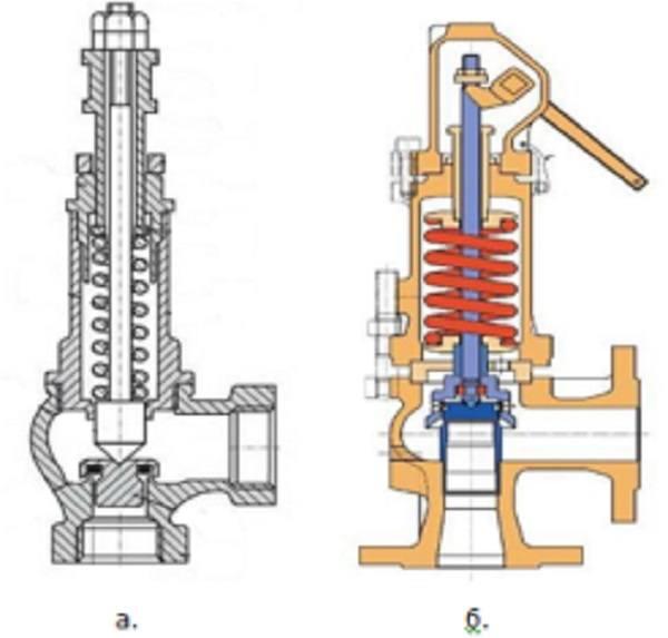 Предохранительный клапан для котла: устройство, настройка на водогрейных и паровых котлах