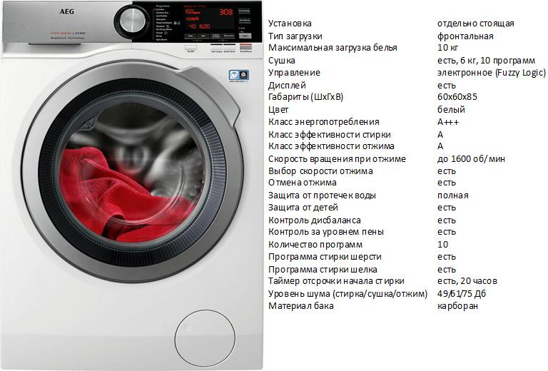 Где выпускают стиральные машины aeg, ardo, mielle, bosch, siemens и других популярных брендов, чем отличается продукция отечественной сборки
