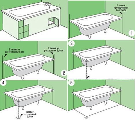 Экран под ванну своими руками: как сделать и установить / zonavannoi.ru