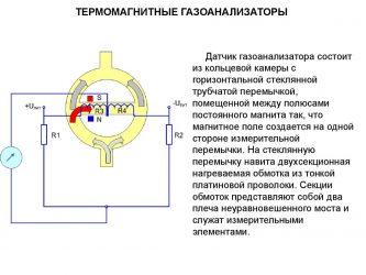 Газоанализатор — википедия переиздание // wiki 2