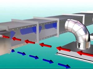 Виды систем кондиционирования и вентиляции, рекомендации по их эксплуатации