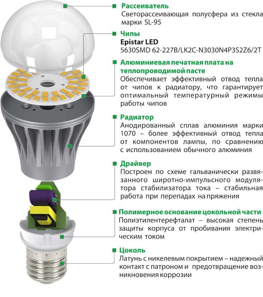 Честный отзыв о светодиодных лампах оsram