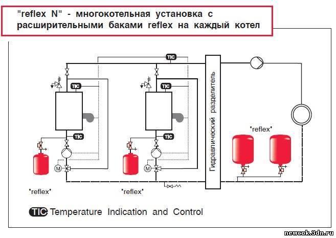 Расширительные бачки для систем отопления