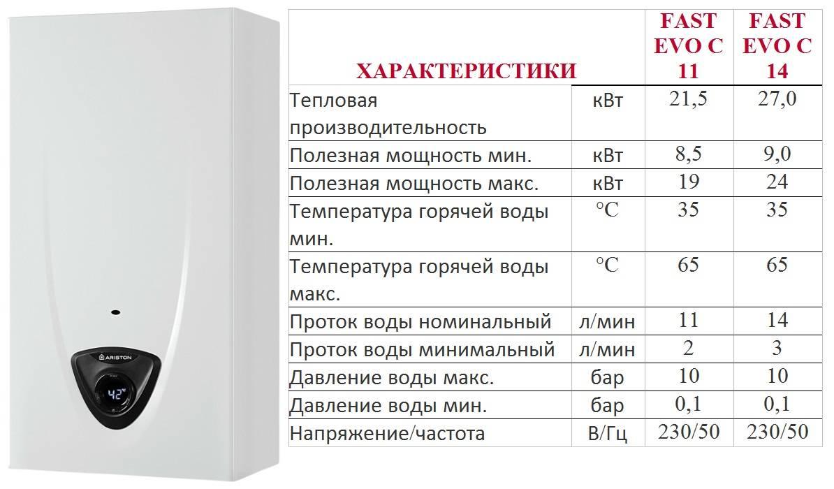 Рейтинг газовых колонок: топ-12 лучших моделей по надежности и качеству