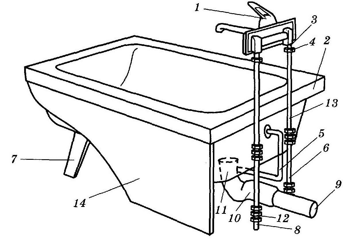 Установка стальной ванны своими руками: как установить на ножки, кирпичи (+ видео фото)