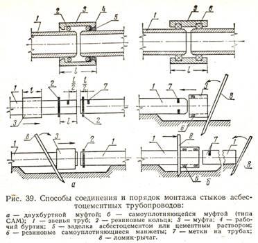 Фум лента для газовых труб – как правильно пользоваться, основные критерии выбора уплотнителя для трубной резьбы
