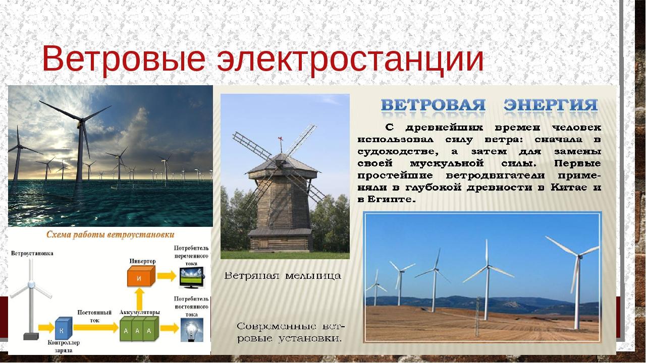 Ветрогенератор отзывы владельцев