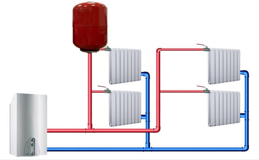 Конвекторная система отопления для деревянного дома