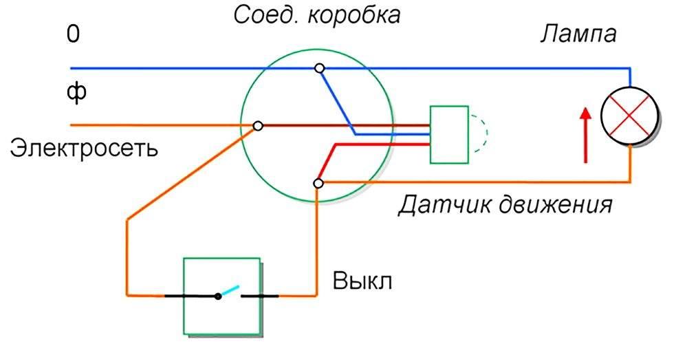 Схема подключения датчика движения для освещения: принцип работы устройства