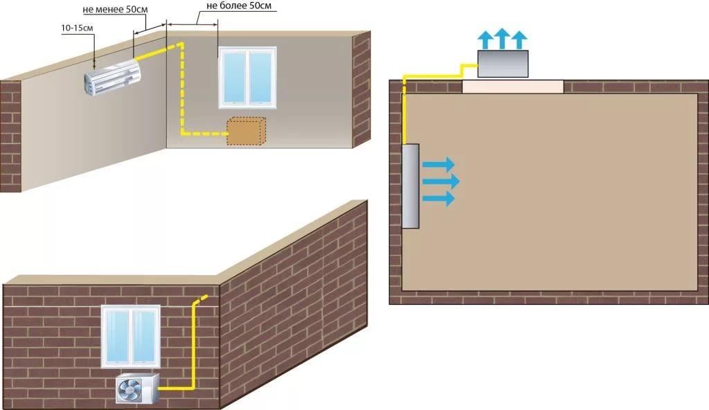 Правила расположения розетки под кондиционер: выбор оптимального места для установки