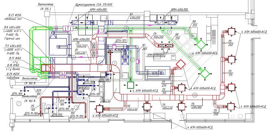 Проектирование вентиляции здания
