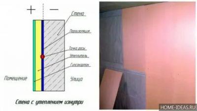 Чем утеплить стену в квартире изнутри от сырости