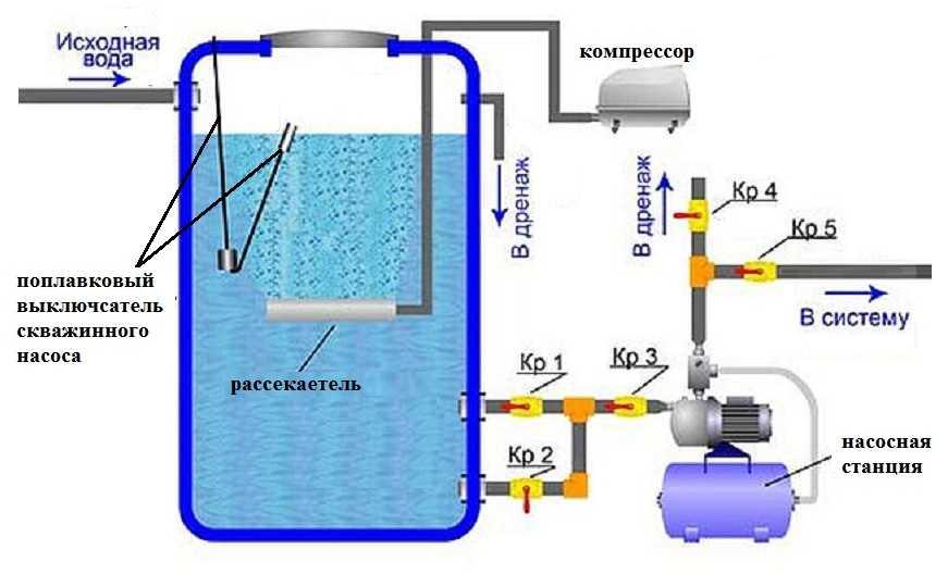 Можно ли пить желтую воду из скважины и готовить на ней