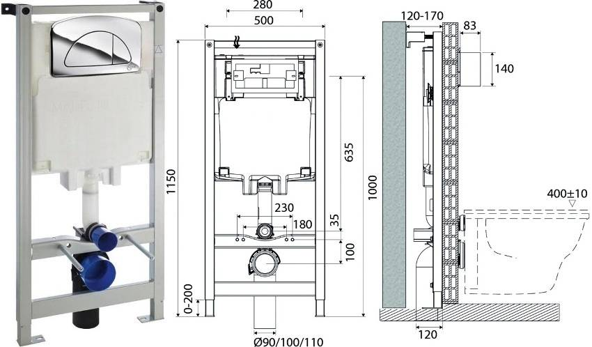 Плюсы и минусы подвесного унитаза с инсталляцией