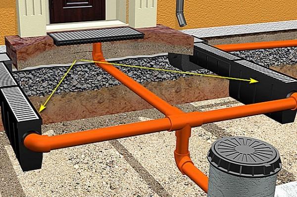 Прочистка ливневой канализации: способы, гидродинамическая промывка