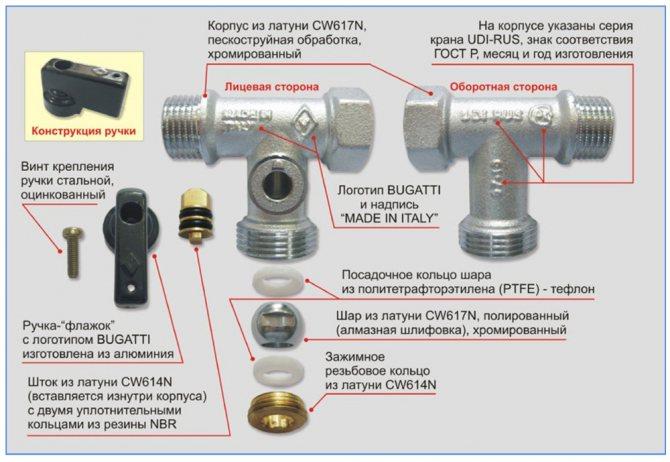 Кран для подключения стиральной машины: выбор прибора и его установка