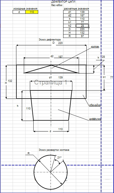 Турбодефлектор своими руками: чертёж и этапы работы