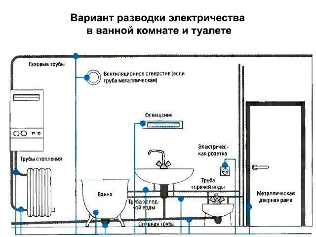 Разводка труб водоснабжения в ванной и туалете, разводка труб в совмещенном и раздельном санузле