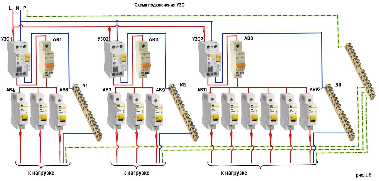 Как правильно подключить узо и автомат: способы и особенности
