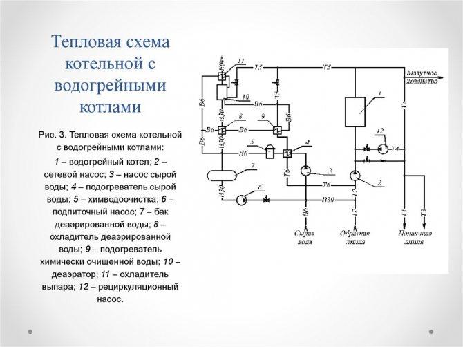 Котельные в частном доме - 75 фото примеров принципиальных схем и советы по обустройству котельной