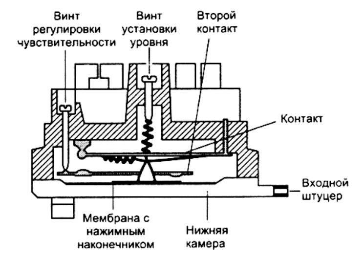 Ремонт газового котла «протерм»: характерные неисправности и методы исправления ошибок