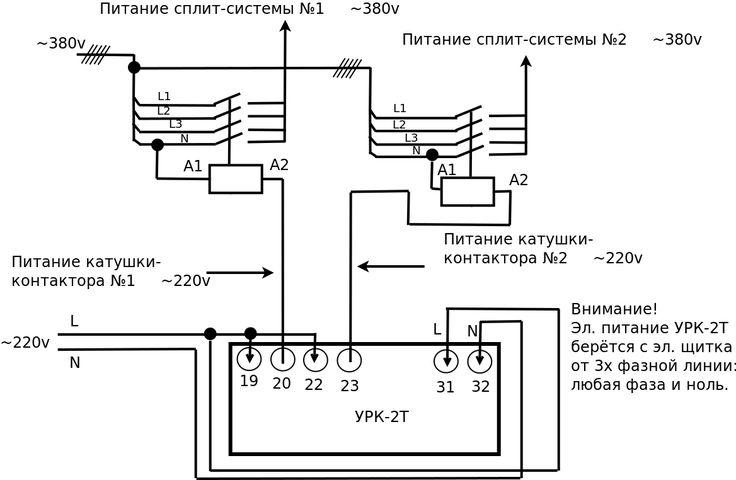 Установка блока ротации на кондиционер