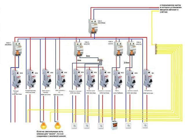 Схема подключения узо с заземлением и без